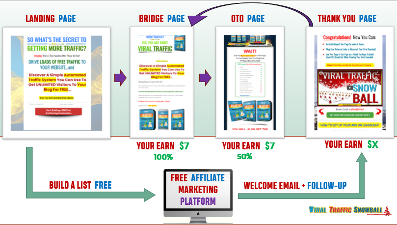 5 Ways to Customize a Private Label Rights Ebooks